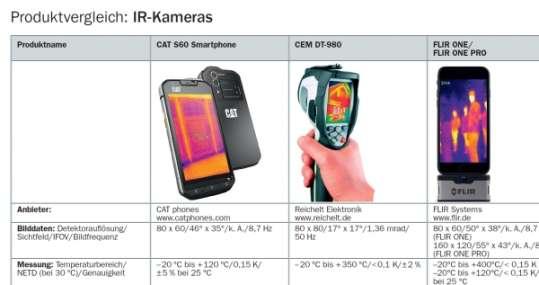 Marktübersicht IR-Kameras